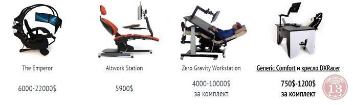 Стол Generic Comfort, кронштейн для монитора и кресло DXRacer