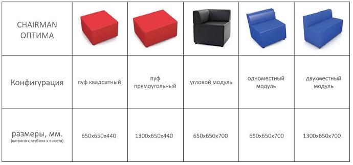 модульные серии мягкой мебели CHAIRMAN Оптима