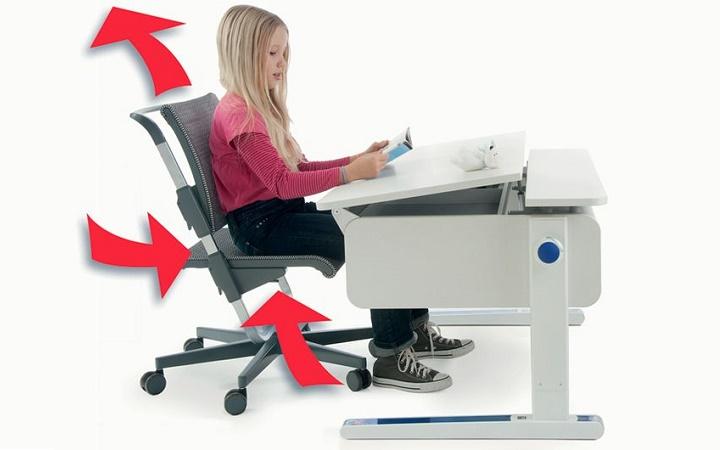 Механизмы для трансформации стула