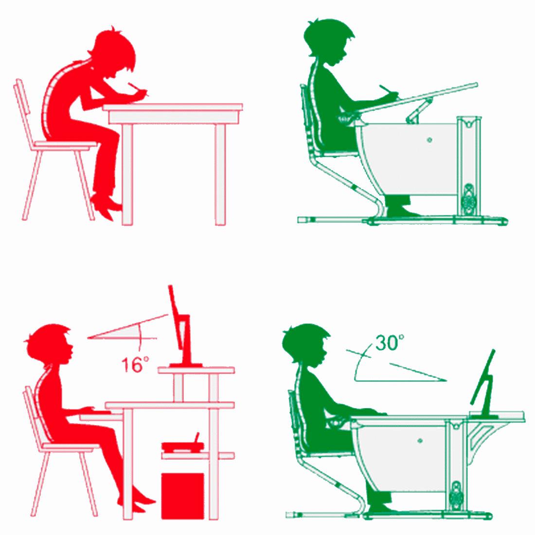 Выбираем стул для школьника регулируемый по высоте правильно