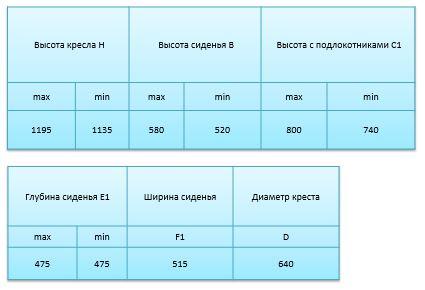 Кресло руководителя Бюрократ СН-993MB