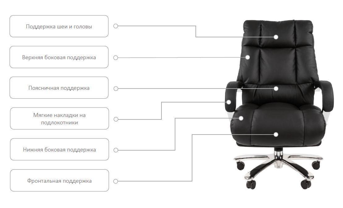 Кресло руководителя CHAIRMAN 405